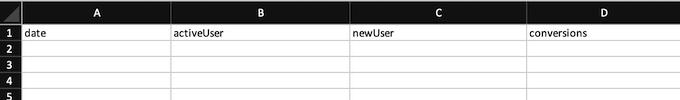 エクセル 日付(date) ユーザー数(activeUser) 新規ユーザー(newUser) コンバージョン(conversions)